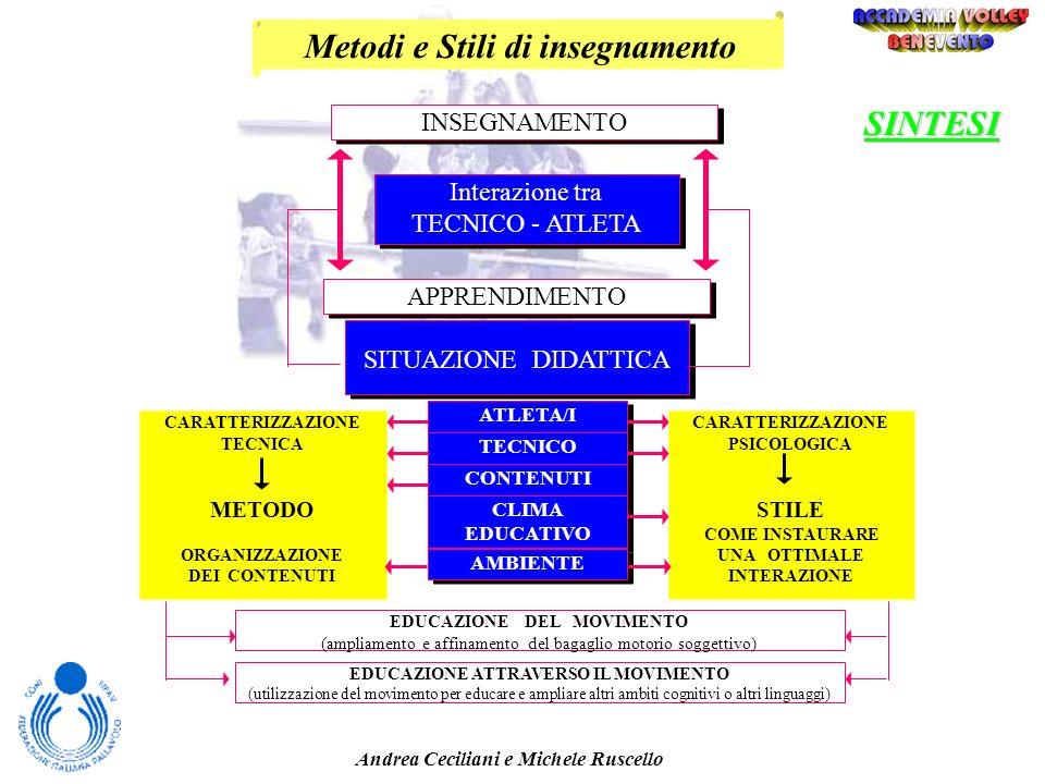 Andrea Ceciliani e Michele Ruscello Lo Stile Lo stile dinsegnamento è il modo che un docente utilizza per presentare agli allievi la propria persona e