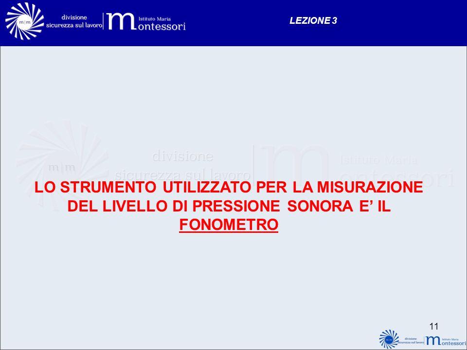LEZIONE 3 11 LO STRUMENTO UTILIZZATO PER LA MISURAZIONE DEL LIVELLO DI PRESSIONE SONORA E IL FONOMETRO