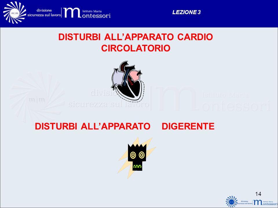 DISTURBI ALLAPPARATO CARDIO CIRCOLATORIO DISTURBI ALLAPPARATO DIGERENTE LEZIONE 3 14