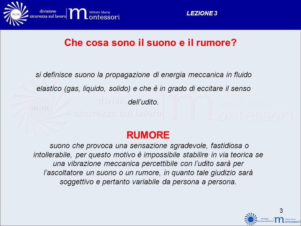 LEZIONE 3 3 Che cosa sono il suono e il rumore.