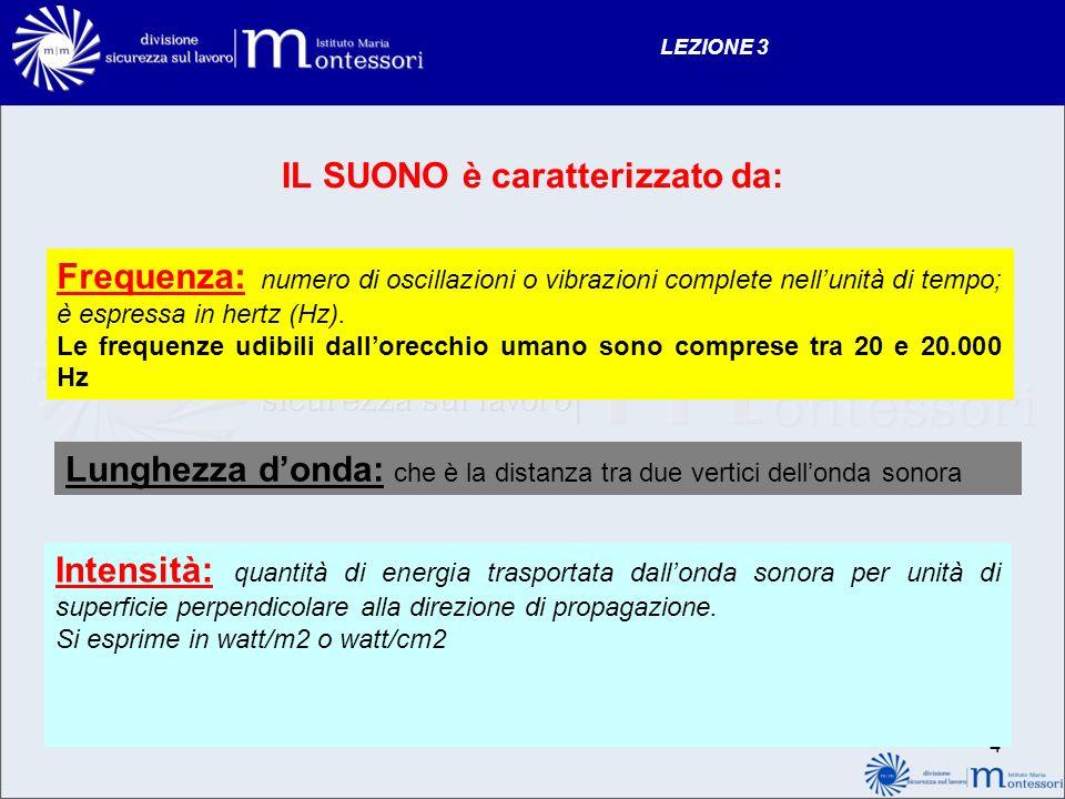 LEZIONE 3 4 IL SUONO è caratterizzato da: Frequenza: numero di oscillazioni o vibrazioni complete nellunità di tempo; è espressa in hertz (Hz).