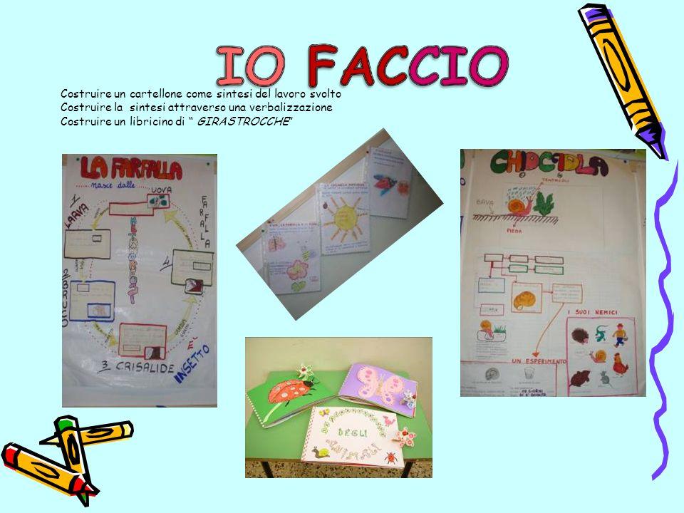 Costruire un cartellone come sintesi del lavoro svolto Costruire la sintesi attraverso una verbalizzazione Costruire un libricino di GIRASTROCCHE