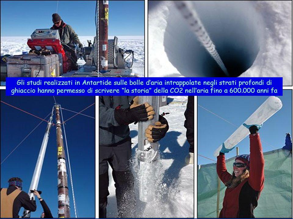 29ENEA - educarsi al futuro Gli studi realizzati in Antartide sulle bolle daria intrappolate negli strati profondi di ghiaccio hanno permesso di scrivere la storia della CO2 nellaria fino a 600.000 anni fa