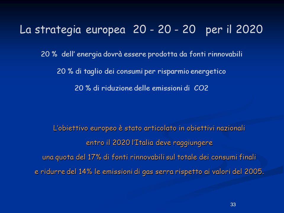 La strategia europea 20 - 20 - 20 per il 2020 20 % dell energia dovrà essere prodotta da fonti rinnovabili 20 % di taglio dei consumi per risparmio energetico 20 % di riduzione delle emissioni di CO2 Lobiettivo europeo è stato articolato in obiettivi nazionali entro il 2020 lItalia deve raggiungere una quota del 17% di fonti rinnovabili sul totale dei consumi finali e ridurre del 14% le emissioni di gas serra rispetto ai valori del 2005.