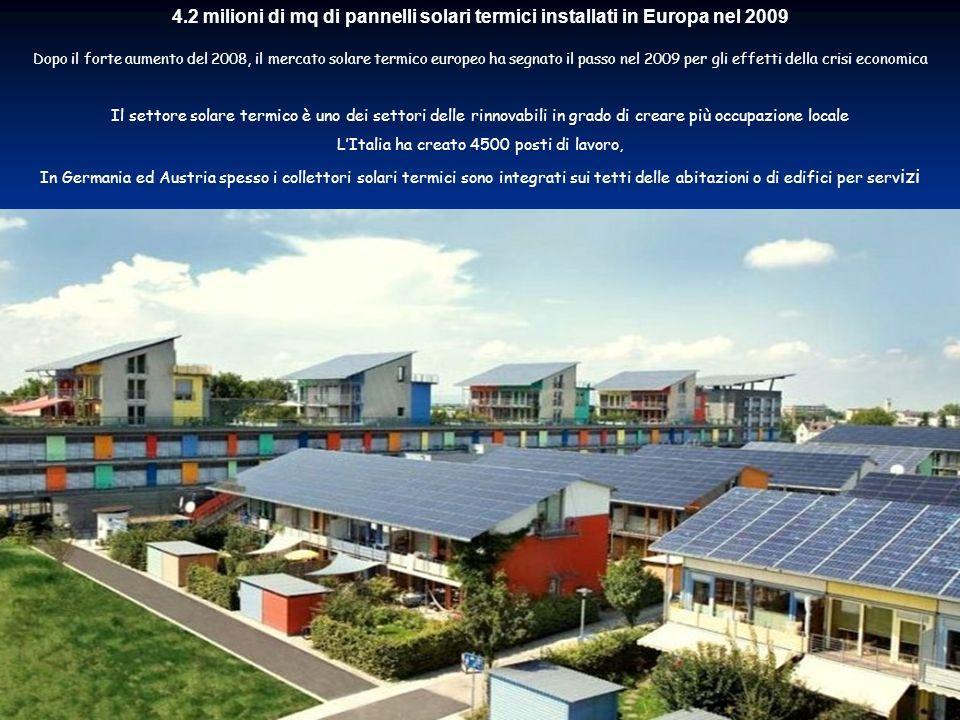 36ENEA - educarsi al futuro 4.2 milioni di mq di pannelli solari termici installati in Europa nel 2009 Dopo il forte aumento del 2008, il mercato solare termico europeo ha segnato il passo nel 2009 per gli effetti della crisi economica Il settore solare termico è uno dei settori delle rinnovabili in grado di creare più occupazione locale LItalia ha creato 4500 posti di lavoro, In Germania ed Austria spesso i collettori solari termici sono integrati sui tetti delle abitazioni o di edifici per serv izi