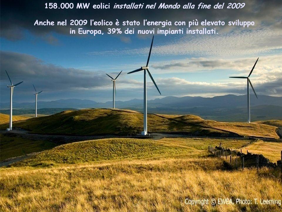 37ENEA - educarsi al futuro 158.000 MW eolici installati nel Mondo alla fine del 2009 Anche nel 2009 leolico è stato lenergia con più elevato sviluppo in Europa, 39% dei nuovi impianti installati.