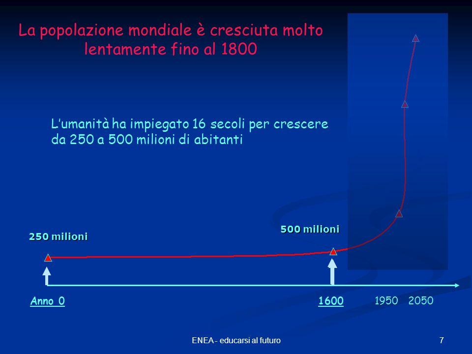 7ENEA - educarsi al futuro 250 milioni 500 milioni Lumanità ha impiegato 16 secoli per crescere da 250 a 500 milioni di abitanti Anno 0160019502050 La popolazione mondiale è cresciuta molto lentamente fino al 1800