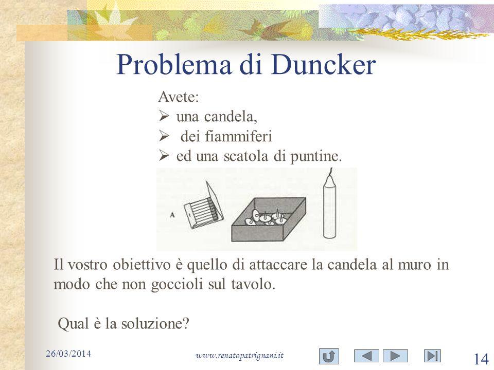 Problema di Duncker 26/03/2014 www.renatopatrignani.it 14 Avete: una candela, dei fiammiferi ed una scatola di puntine. Il vostro obiettivo è quello d