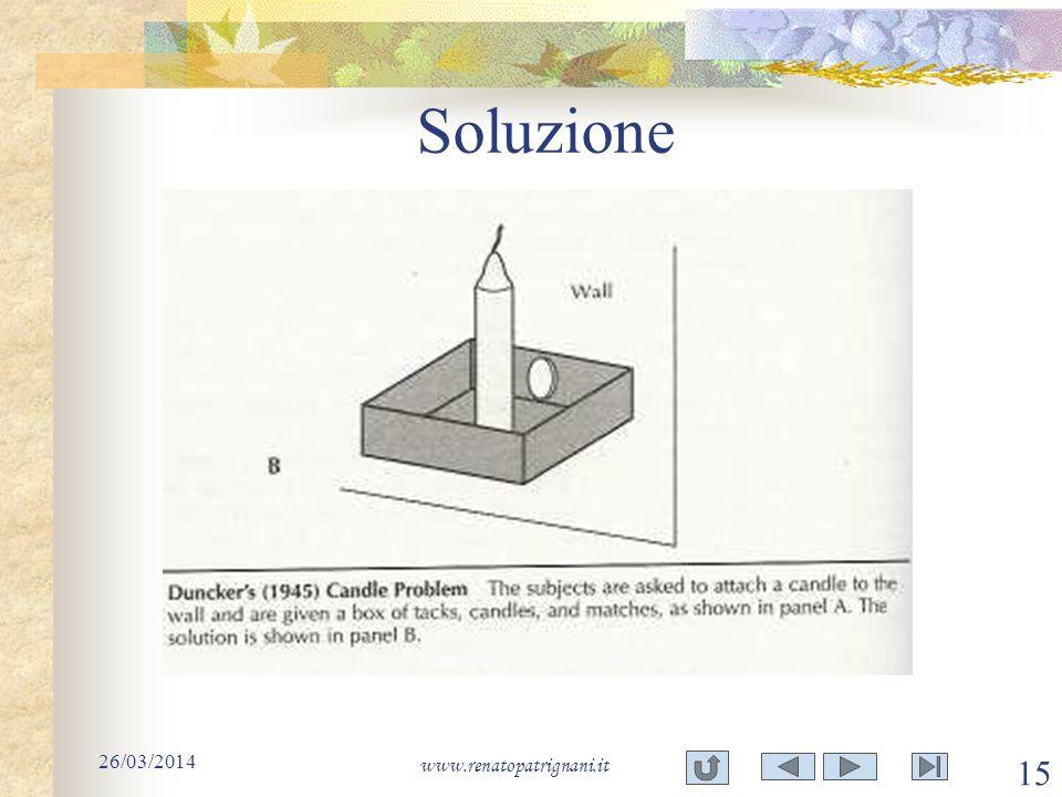 Soluzione 26/03/2014 www.renatopatrignani.it 15