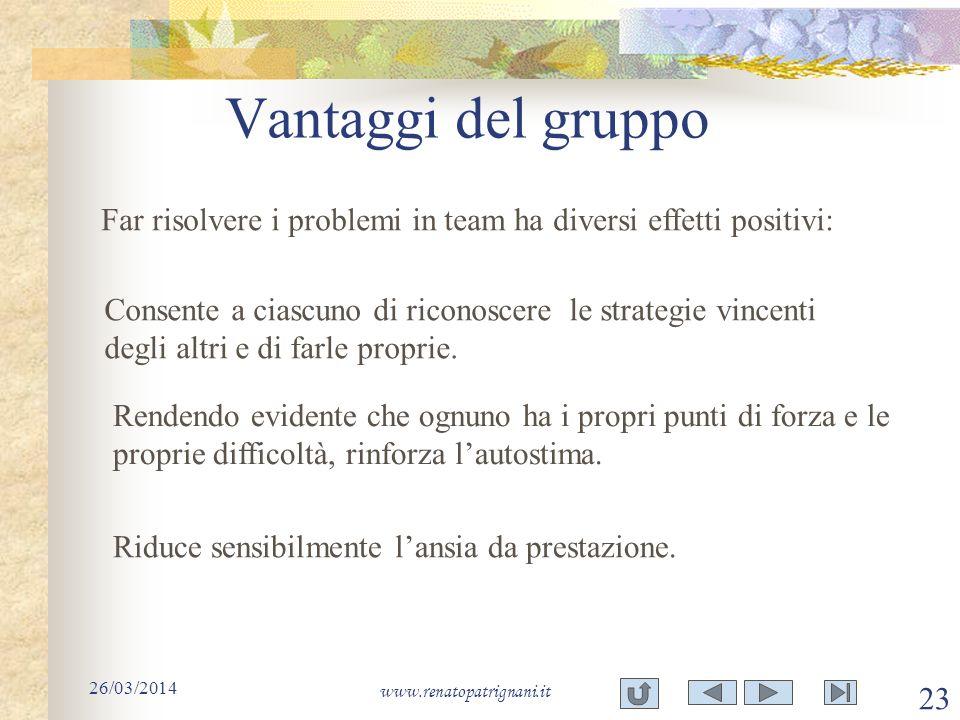 Vantaggi del gruppo 26/03/2014 www.renatopatrignani.it 23 Far risolvere i problemi in team ha diversi effetti positivi: Riduce sensibilmente lansia da