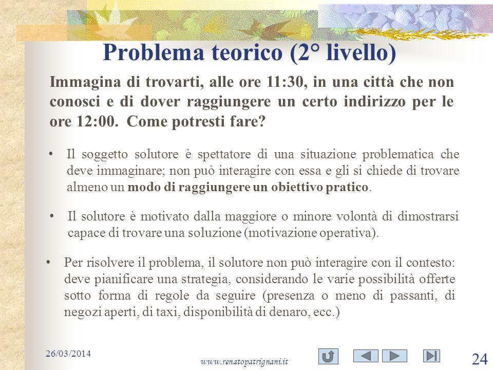 Problema teorico (2° livello) 26/03/2014 www.renatopatrignani.it 24 Immagina di trovarti, alle ore 11:30, in una città che non conosci e di dover ragg
