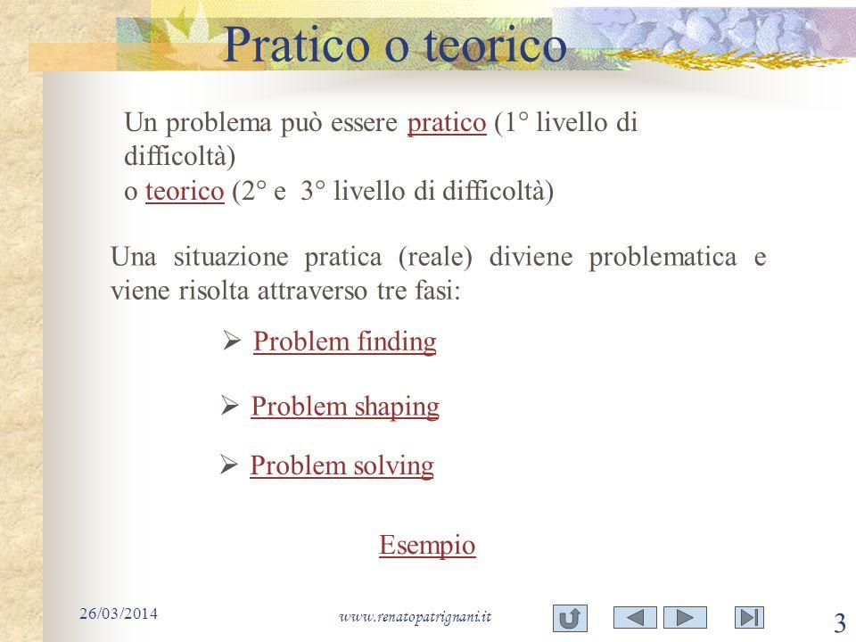 Pratico o teorico 26/03/2014 www.renatopatrignani.it 3 Un problema può essere pratico (1° livello di difficoltà) o teorico (2° e 3° livello di diffico