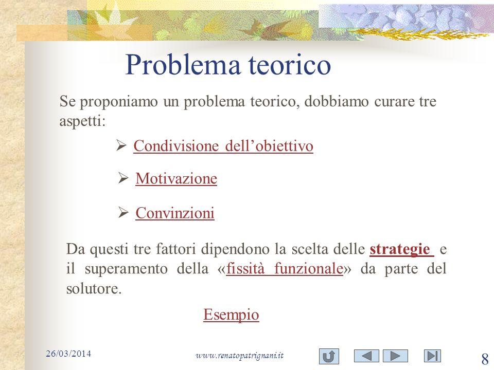 Problema teorico 26/03/2014 www.renatopatrignani.it 8 Se proponiamo un problema teorico, dobbiamo curare tre aspetti: Condivisione dellobiettivo Motiv