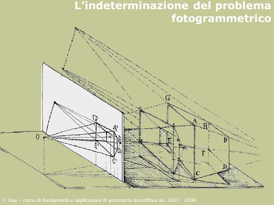 F. Gay – corso di fondamenti e applicazioni di geometria descrittiva aa. 2007 - 2008 Lindeterminazione del problema fotogrammetrico