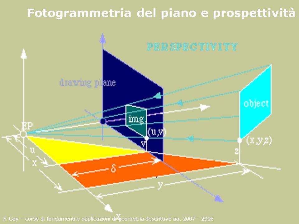 F. Gay – corso di fondamenti e applicazioni di geometria descrittiva aa. 2007 - 2008 Fotogrammetria del piano e prospettività