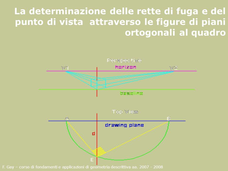 F. Gay – corso di fondamenti e applicazioni di geometria descrittiva aa. 2007 - 2008 La determinazione delle rette di fuga e del punto di vista attrav