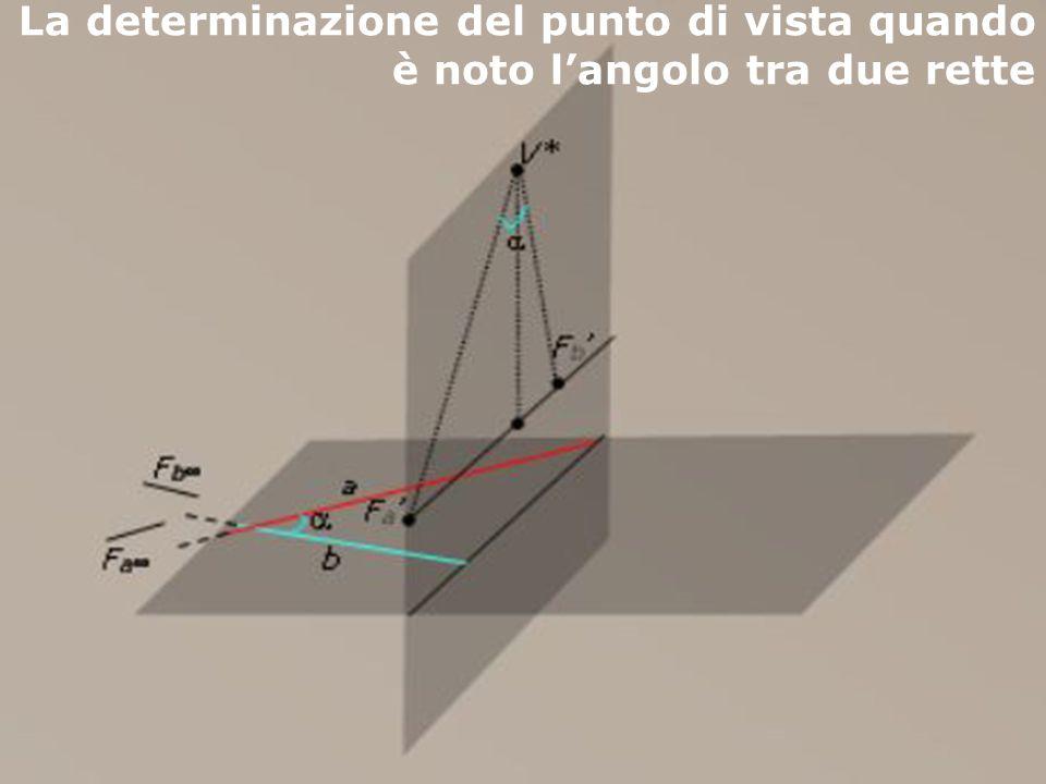 F. Gay – corso di fondamenti e applicazioni di geometria descrittiva aa. 2007 - 2008 La determinazione del punto di vista quando è noto langolo tra du
