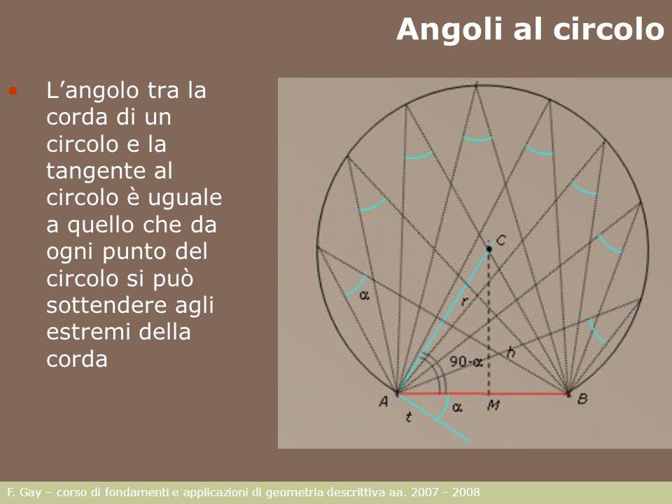 Angoli al circolo Langolo tra la corda di un circolo e la tangente al circolo è uguale a quello che da ogni punto del circolo si può sottendere agli e