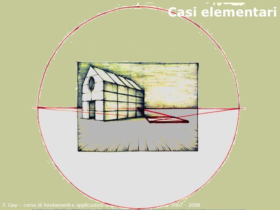 F. Gay – corso di fondamenti e applicazioni di geometria descrittiva aa. 2007 - 2008 Casi elementari