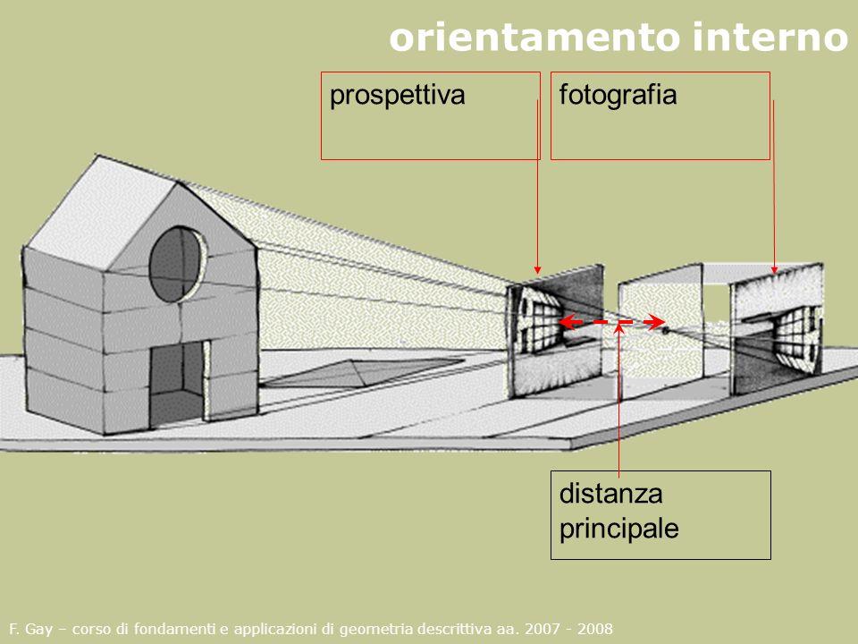 F. Gay – corso di fondamenti e applicazioni di geometria descrittiva aa. 2007 - 2008 prospettivafotografia distanza principale orientamento interno