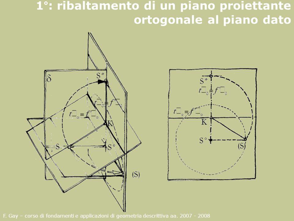 F. Gay – corso di fondamenti e applicazioni di geometria descrittiva aa. 2007 - 2008 1°: ribaltamento di un piano proiettante ortogonale al piano dato