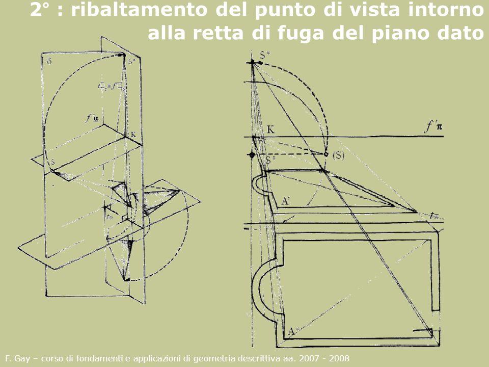 F. Gay – corso di fondamenti e applicazioni di geometria descrittiva aa. 2007 - 2008 2° : ribaltamento del punto di vista intorno alla retta di fuga d
