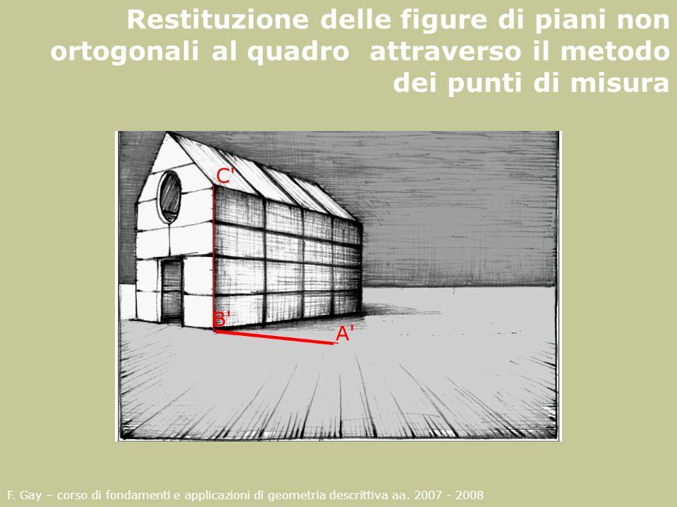 F. Gay – corso di fondamenti e applicazioni di geometria descrittiva aa. 2007 - 2008 Restituzione delle figure di piani non ortogonali al quadro attra