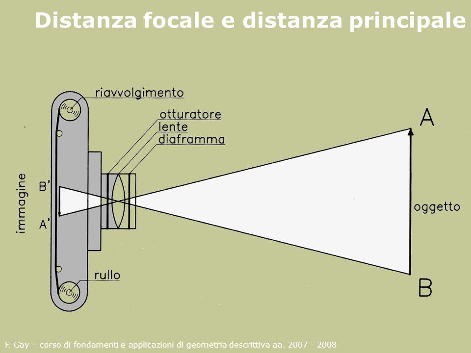 F. Gay – corso di fondamenti e applicazioni di geometria descrittiva aa. 2007 - 2008 Distanza focale e distanza principale