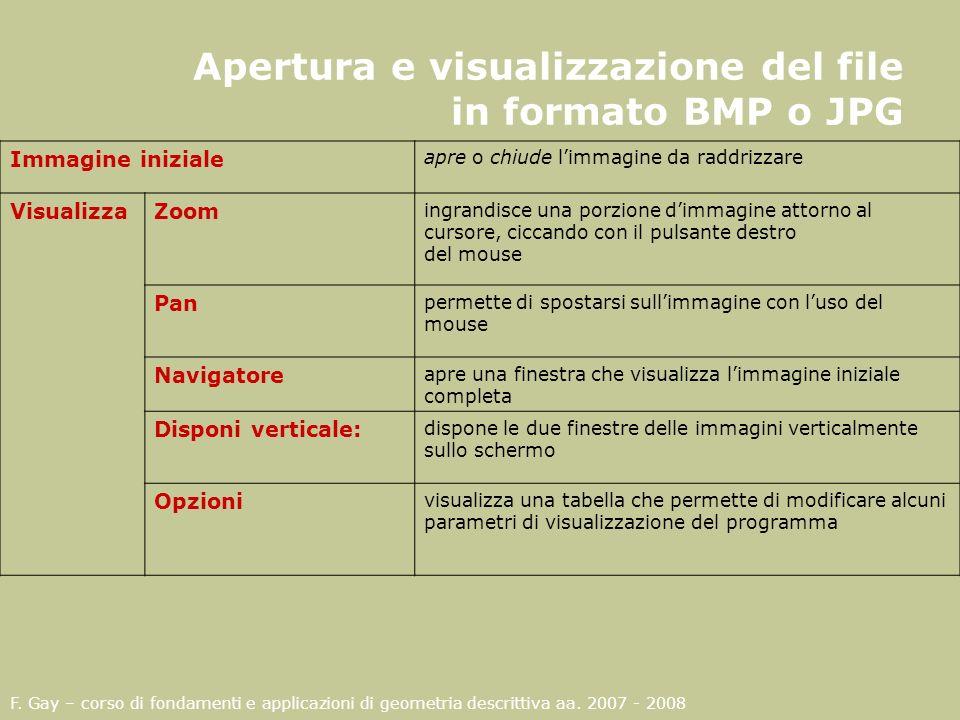 Apertura e visualizzazione del file in formato BMP o JPG Immagine iniziale apre o chiude limmagine da raddrizzare VisualizzaZoom ingrandisce una porzi