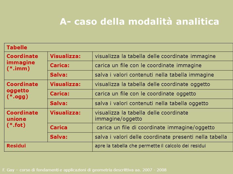 A- caso della modalità analitica Tabelle Coordinate immagine (*.imm) Visualizza:visualizza la tabella delle coordinate immagine Carica:carica un file
