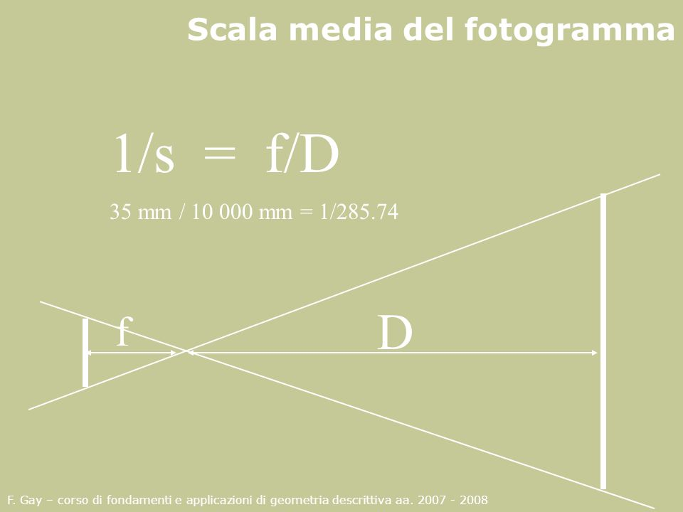 Scala media del fotogramma f D 1/s = f/D 35 mm / 10 000 mm = 1/285.74