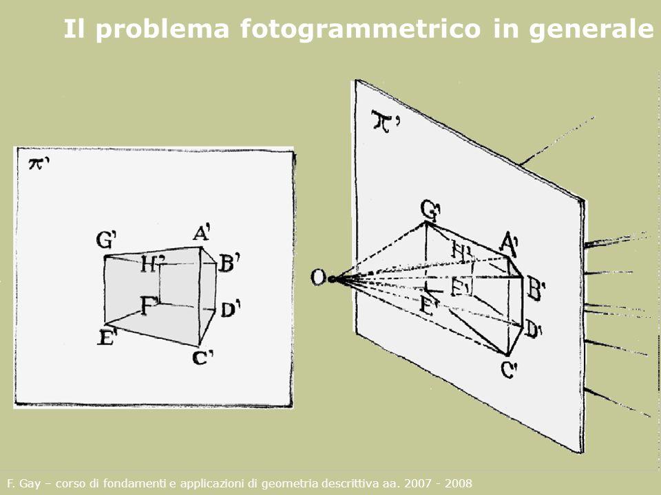 F. Gay – corso di fondamenti e applicazioni di geometria descrittiva aa. 2007 - 2008 Il problema fotogrammetrico in generale