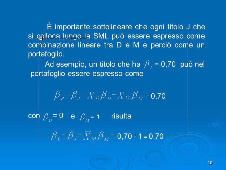10 Ad esempio, un titolo che ha = 0,70 può nel portafoglio essere espresso come È importante sottolineare che ogni titolo J che si colloca lungo la SML può essere espresso come combinazione lineare tra D e M e perciò come un portafoglio.