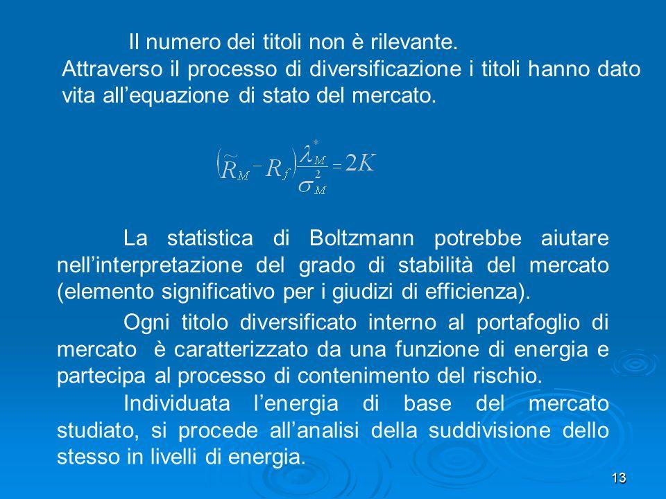13 La statistica di Boltzmann potrebbe aiutare nellinterpretazione del grado di stabilità del mercato (elemento significativo per i giudizi di efficienza).