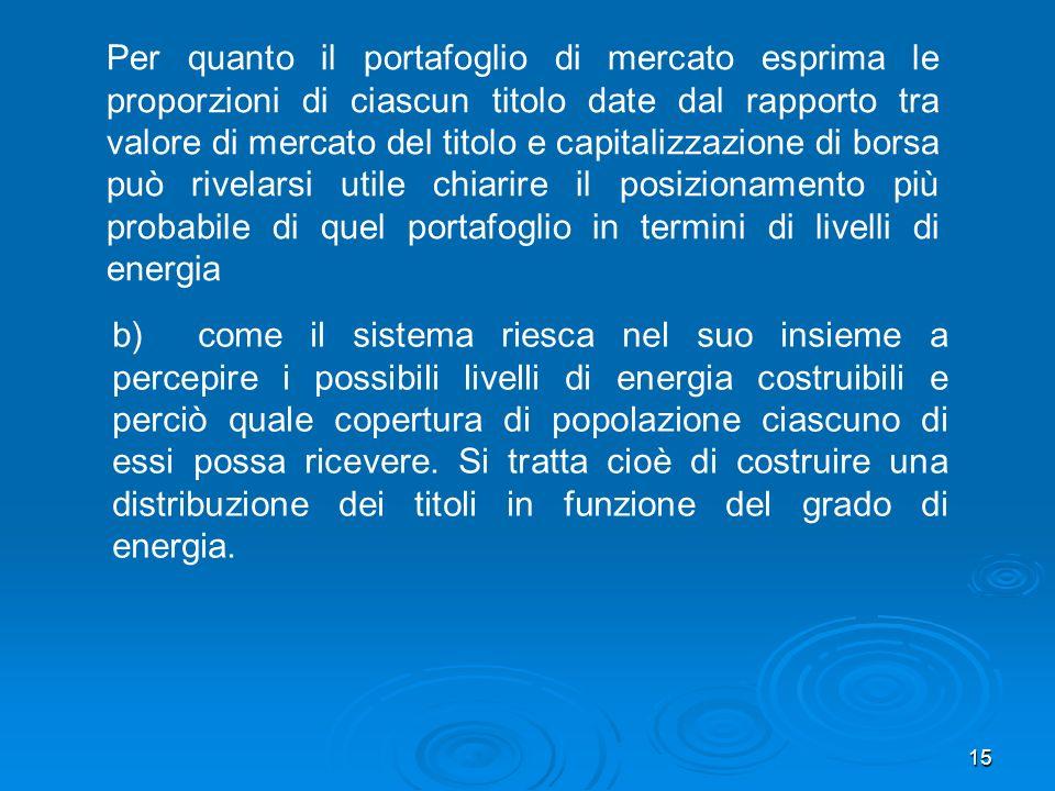 15 b) come il sistema riesca nel suo insieme a percepire i possibili livelli di energia costruibili e perciò quale copertura di popolazione ciascuno di essi possa ricevere.