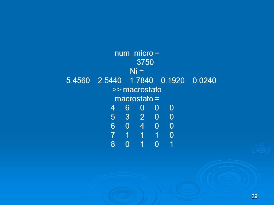 29 num_micro = 3750 Ni = 5.4560 2.5440 1.7840 0.1920 0.0240 >> macrostato macrostato = 4 6 0 0 0 5 3 2 0 0 6 0 4 0 0 7 1 1 1 0 8 0 1 0 1