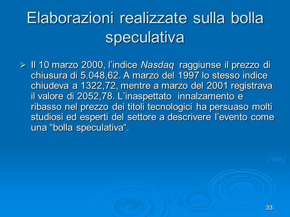 33 Elaborazioni realizzate sulla bolla speculativa Il 10 marzo 2000, lindice Nasdaq raggiunse il prezzo di chiusura di 5.048,62.