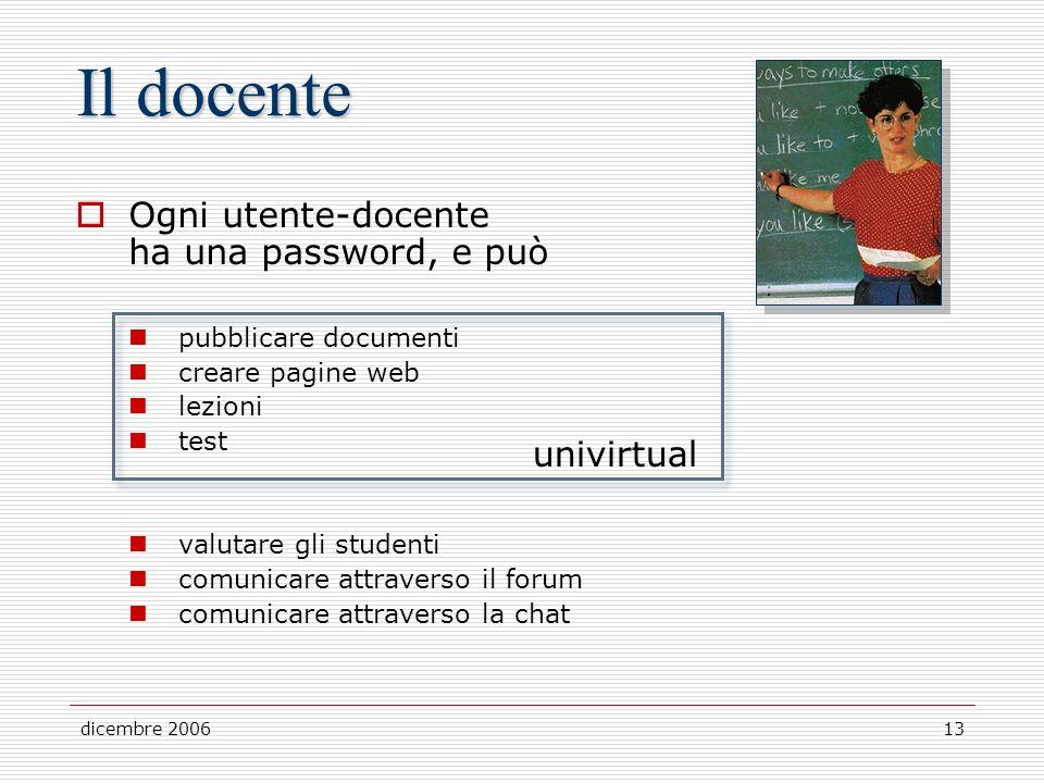 dicembre 200613 Il docente Ogni utente-docente ha una password, e può pubblicare documenti creare pagine web lezioni test valutare gli studenti comunicare attraverso il forum comunicare attraverso la chat univirtual
