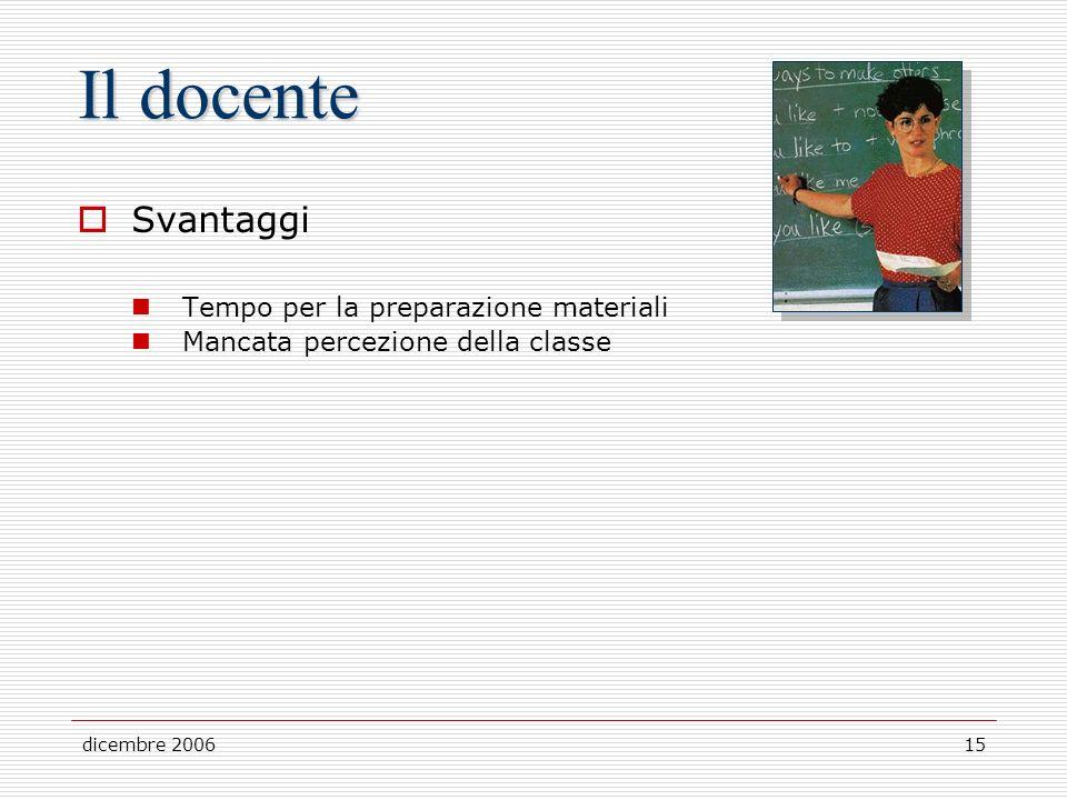dicembre 200615 Il docente Svantaggi Tempo per la preparazione materiali Mancata percezione della classe