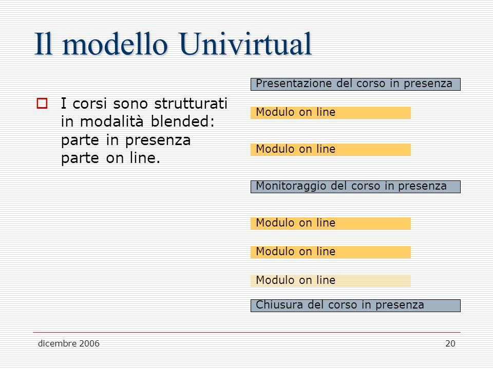 dicembre 200620 Il modello Univirtual I corsi sono strutturati in modalità blended: parte in presenza parte on line.