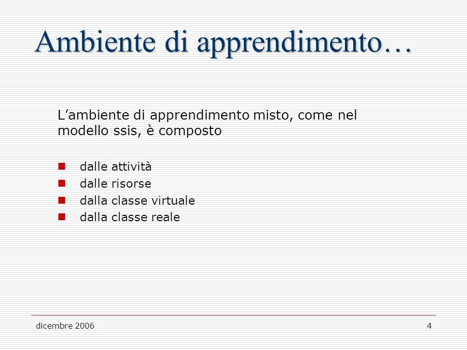 dicembre 20064 Ambiente di apprendimento… Lambiente di apprendimento misto, come nel modello ssis, è composto dalle attività dalle risorse dalla classe virtuale dalla classe reale