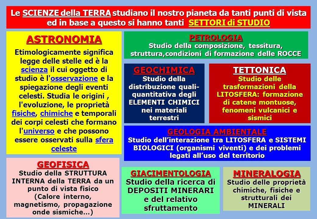 MINERALOGIA Studio delle proprietà chimiche, fisiche e strutturali dei MINERALI PETROLOGIA Studio della composizione, tessitura, struttura,condizioni