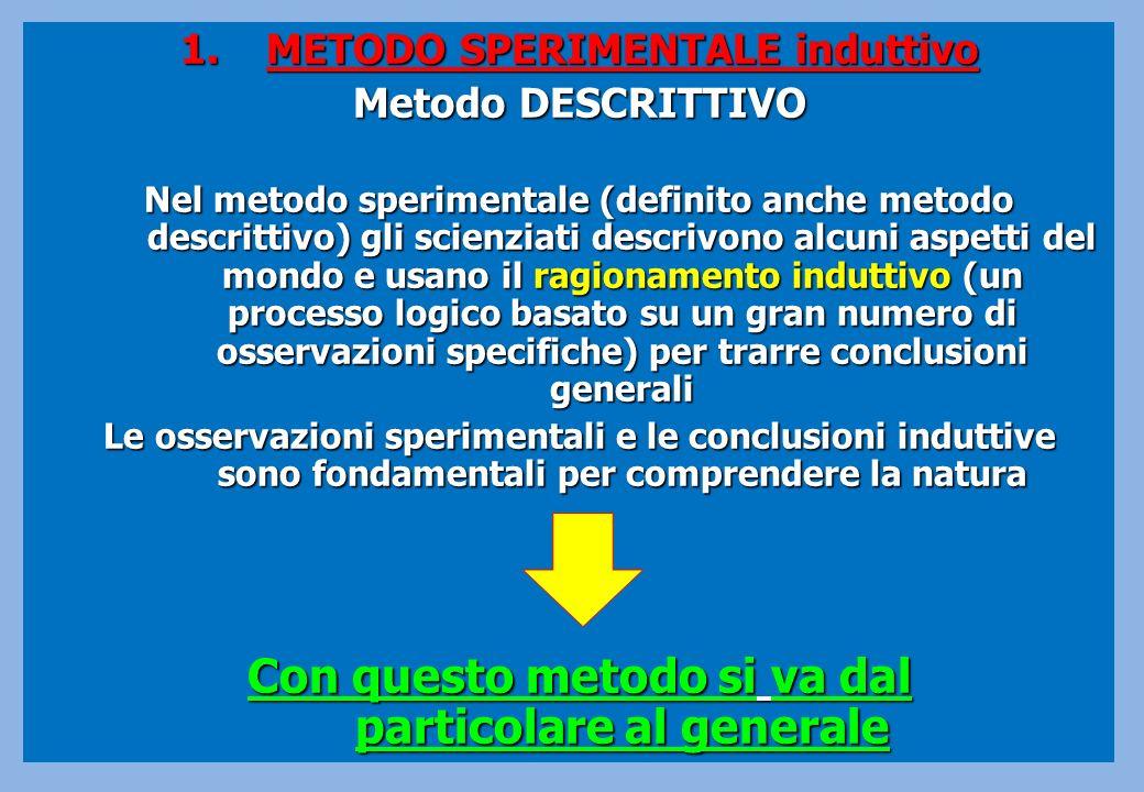 1.METODO SPERIMENTALE induttivo Metodo DESCRITTIVO Nel metodo sperimentale (definito anche metodo descrittivo) gli scienziati descrivono alcuni aspett