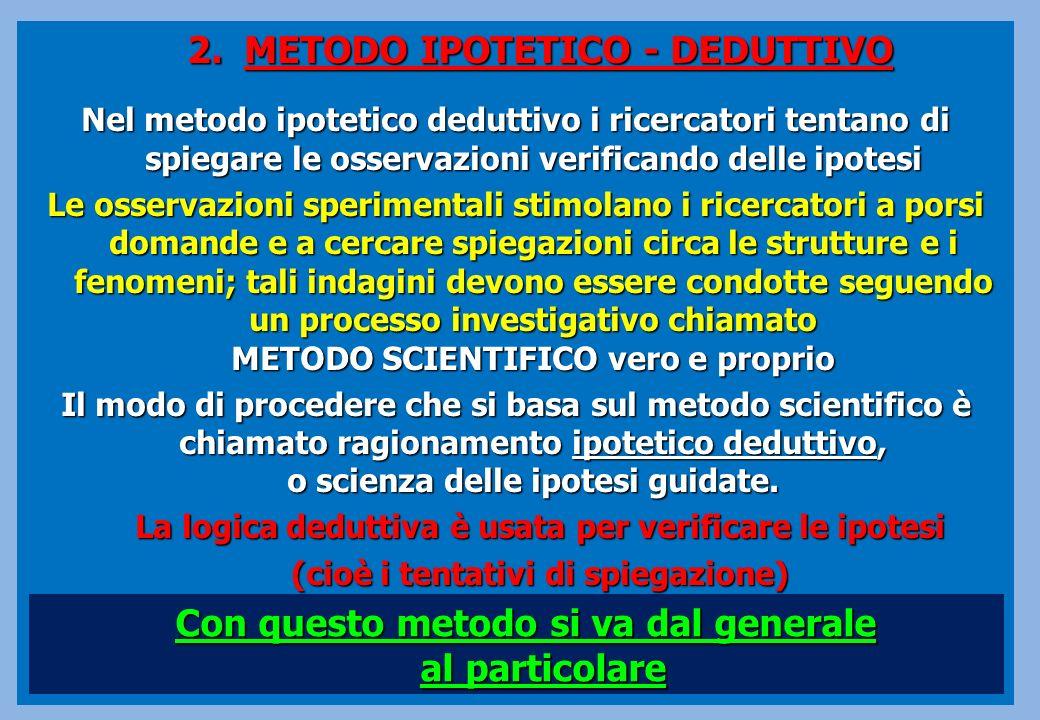 2. METODO IPOTETICO - DEDUTTIVO Nel metodo ipotetico deduttivo i ricercatori tentano di spiegare le osservazioni verificando delle ipotesi Le osservaz