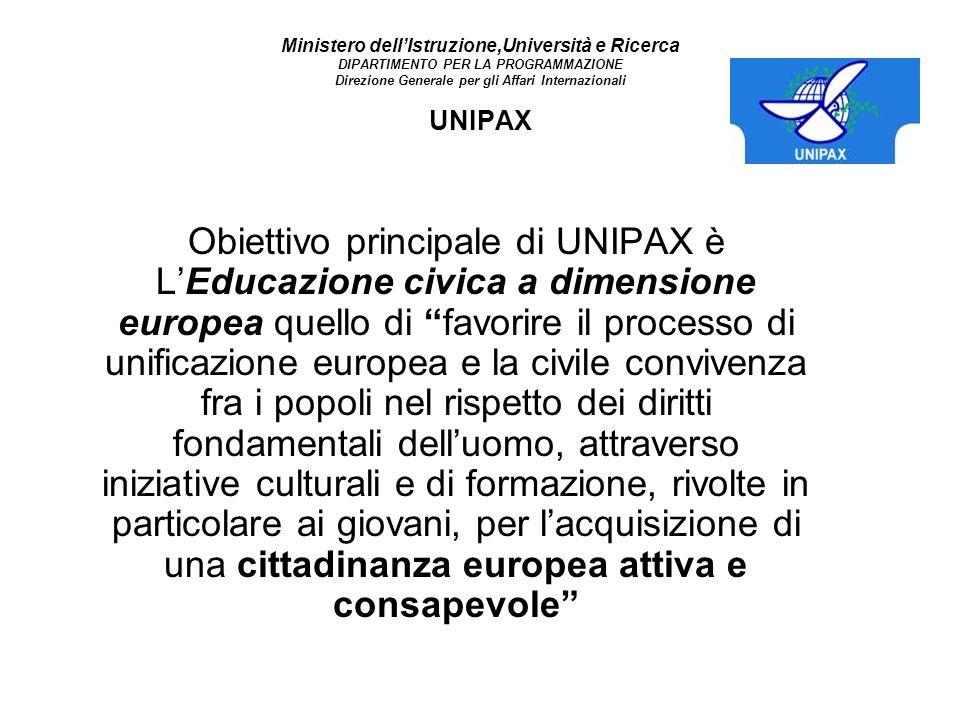 Ministero dellIstruzione,Università e Ricerca DIPARTIMENTO PER LA PROGRAMMAZIONE Direzione Generale per gli Affari Internazionali UNIPAX Obiettivo pri