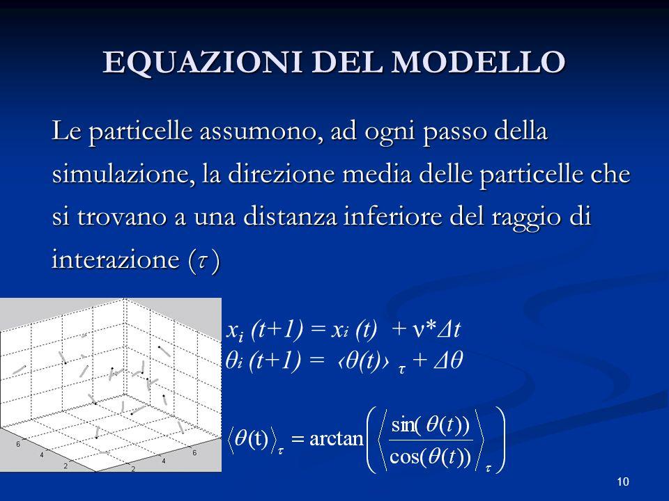 10 EQUAZIONI DEL MODELLO Le particelle assumono, ad ogni passo della simulazione, la direzione media delle particelle che si trovano a una distanza inferiore del raggio di interazione (τ ) x i (t+1) = x i (t) + ν*Δt θ i (t+1) = θ(t) τ + Δθ