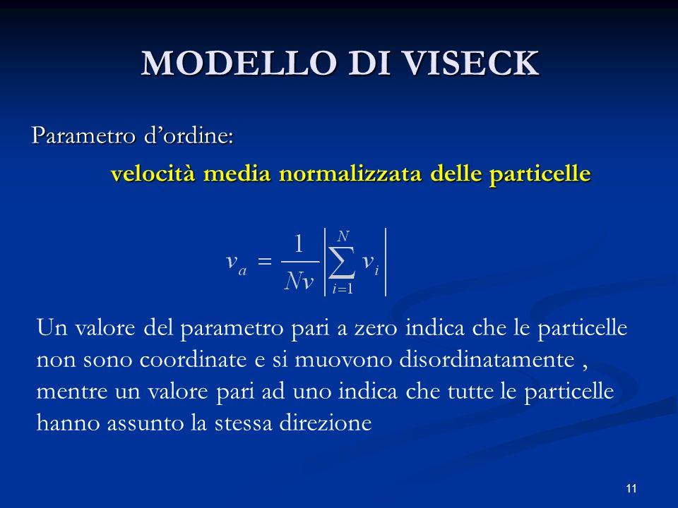 11 MODELLO DI VISECK Parametro dordine: velocità media normalizzata delle particelle Un valore del parametro pari a zero indica che le particelle non sono coordinate e si muovono disordinatamente, mentre un valore pari ad uno indica che tutte le particelle hanno assunto la stessa direzione