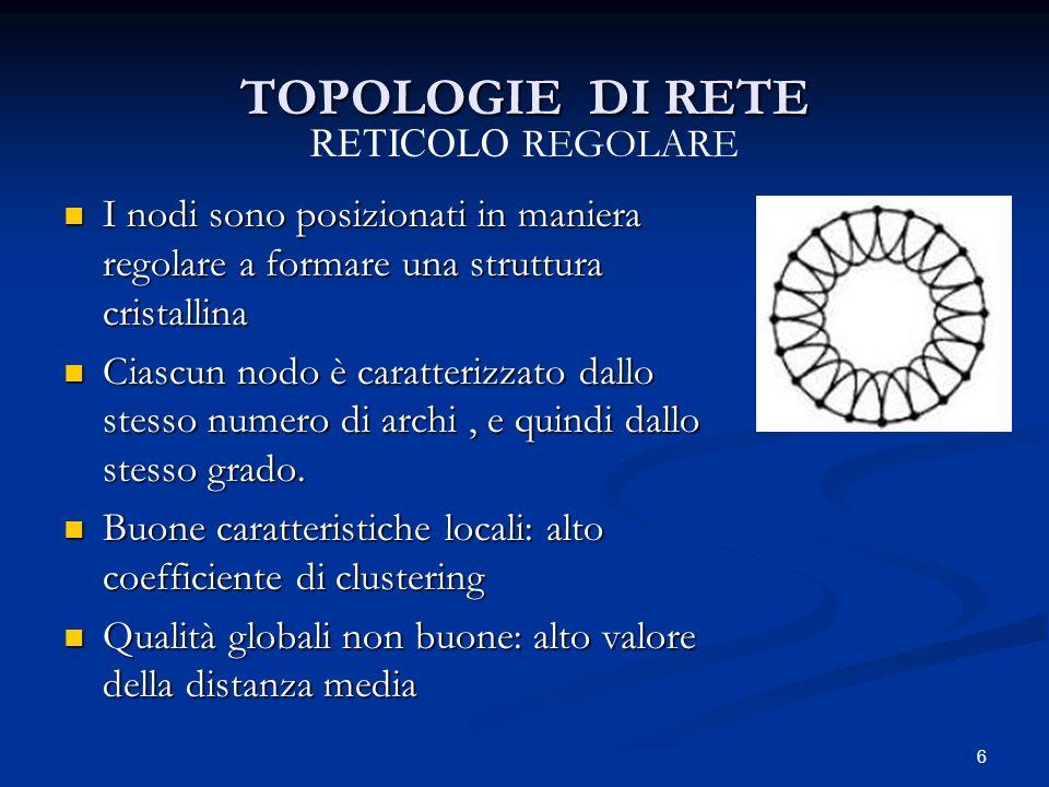7 TOPOLOGIE DI RETE.
