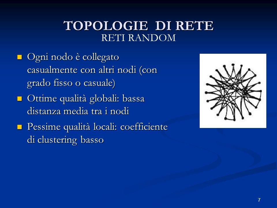 8 TOPOLOGIE DI RETE Fu introdotta da Watts & Strogatz (1998) allo scopo di modellare la struttura di alcune reti reali come le reti sociali, internet, le catene alimentari, aeroporti, etc....