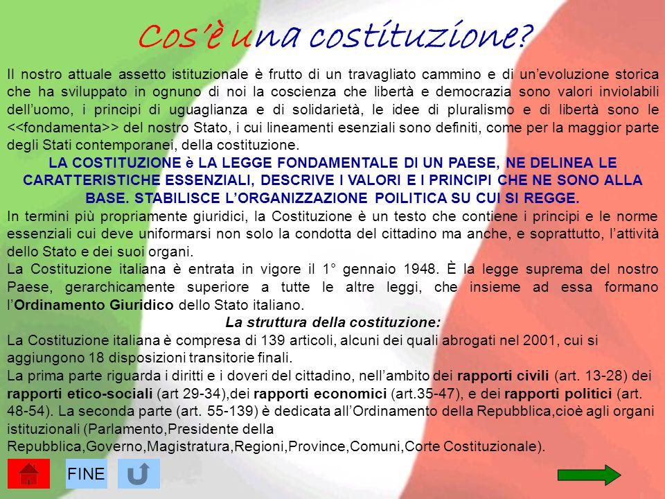Cosè una costituzione? Il nostro attuale assetto istituzionale è frutto di un travagliato cammino e di unevoluzione storica che ha sviluppato in ognun
